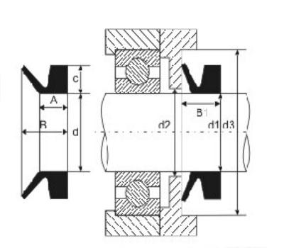 VD-A尺寸表